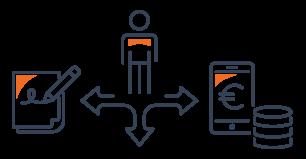 Starters en ZZP-ers - administratiekantoor Bobest in Apeldoorn kan hulp bieden bij de boekhouding en aangifte inkomstenbelasting